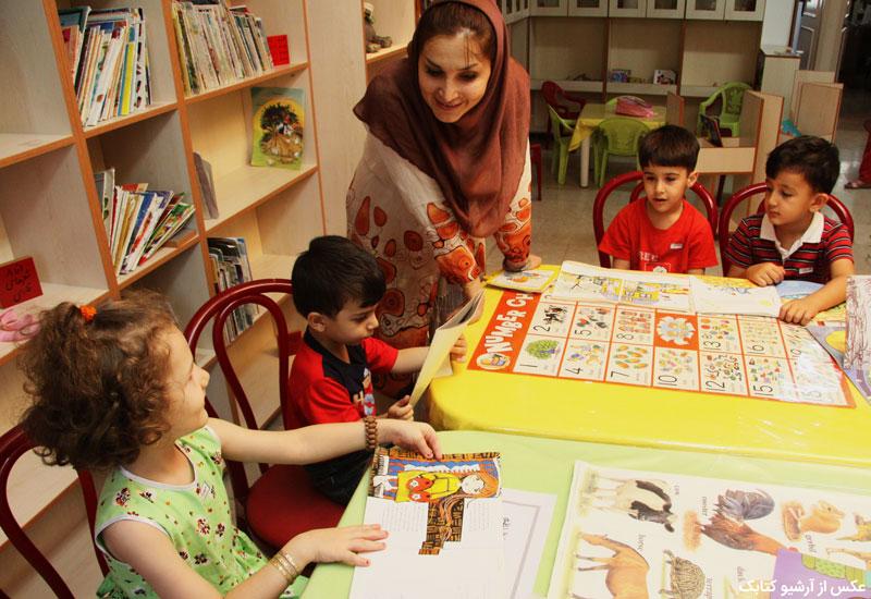 کودکان چگونه کتابخوان می شوند (گزارشی برای ریشه یابی علت کتاب نخوانی )