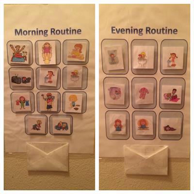 جدول برنامه ریزی کارهای روزانه