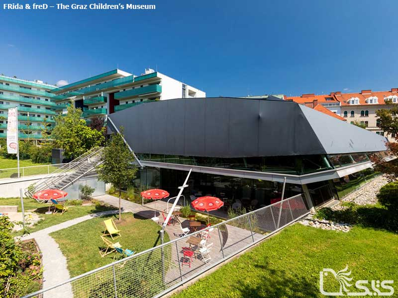 موزه کودکان گرتز – فریدا و فرد